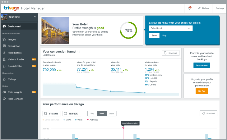 2. Track your performance on trivago.