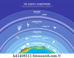 Troposphere Clip Art EPS Images. 75 troposphere clipart vector.