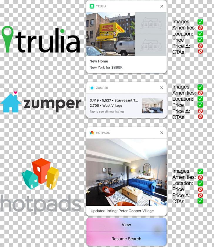 Web Page Logo Trulia Display Advertising PNG, Clipart.