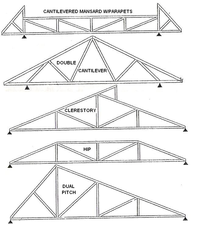 trusses clipart 20 free cliparts