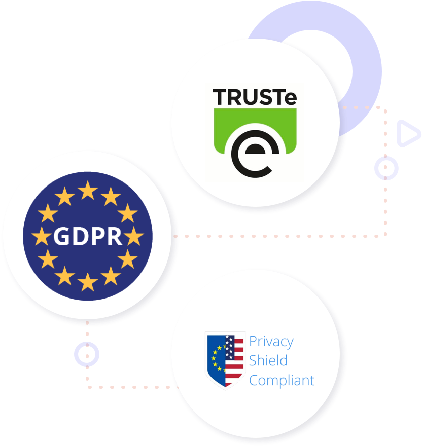 Trust and GDPR.