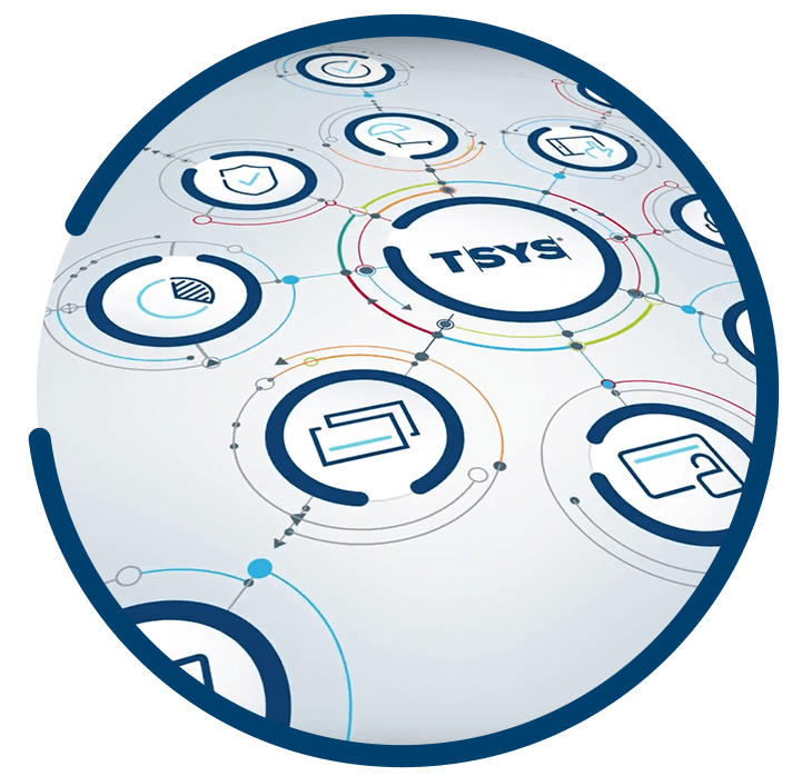 TSYS Authentication Platform.