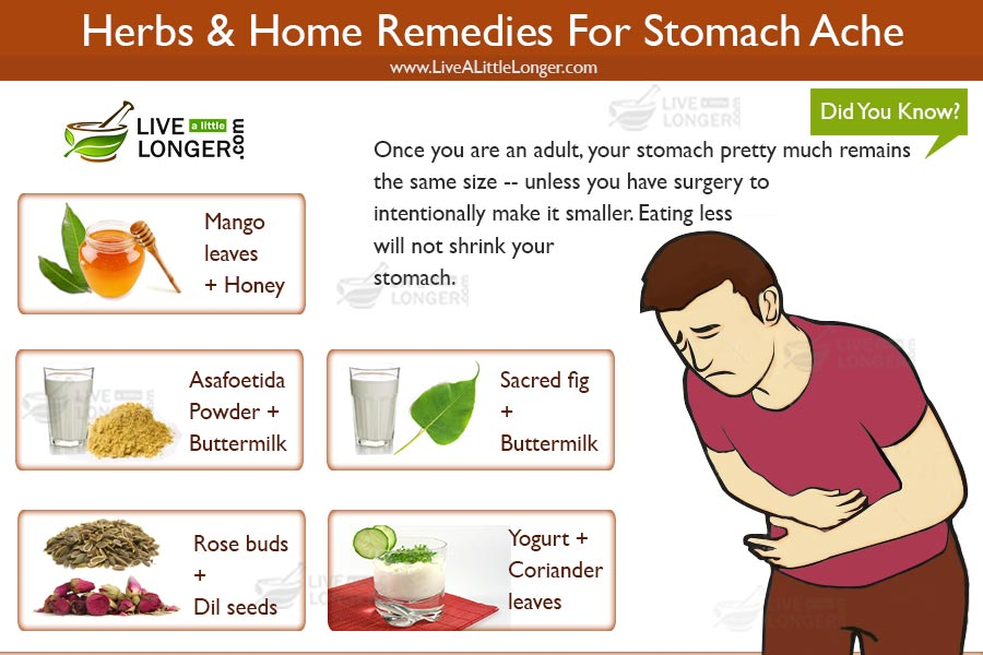 15 Home Remedies for Stomach Ache That Effectively Work.