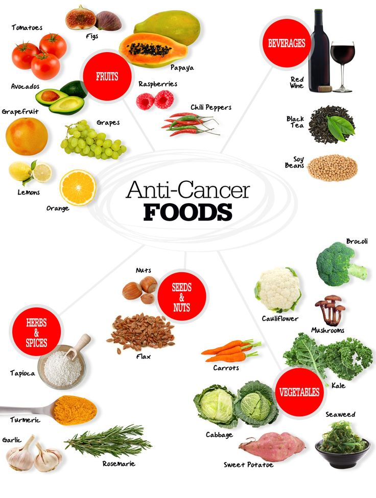 17 Best images about Cancer ~ Food ~ Diet ~ Info on Pinterest.