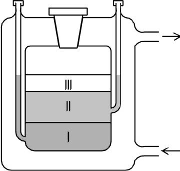 Scheme of photometric turbidity titration method..