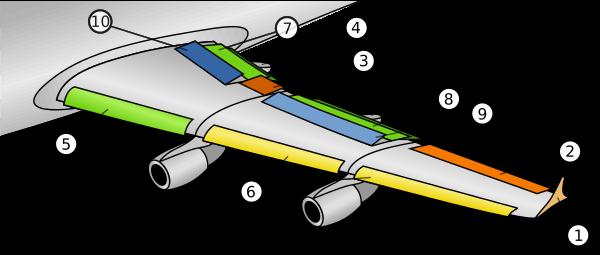 Avião.