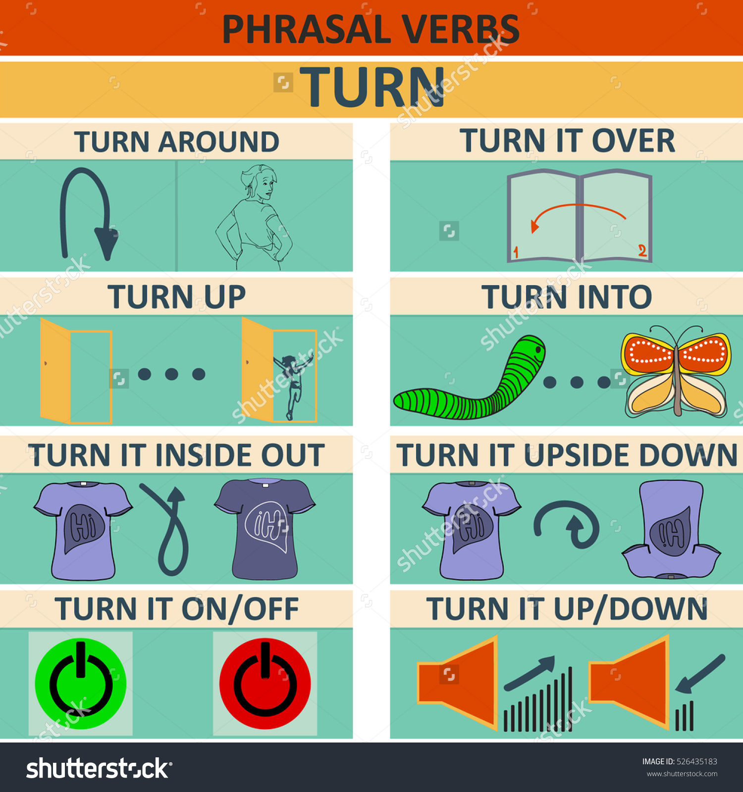 English learning. Phrasal verb. turn around, over, up, turn inside.