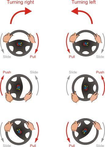 steering wheel hand position.