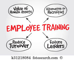 Employee turnover Clip Art and Stock Illustrations. 15 employee.