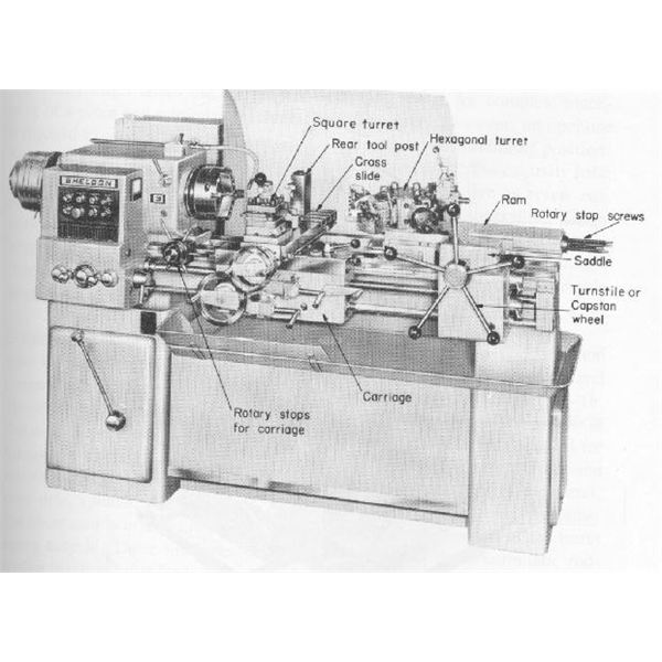 What is Turret Lathe? How Turret Lathe Works?.