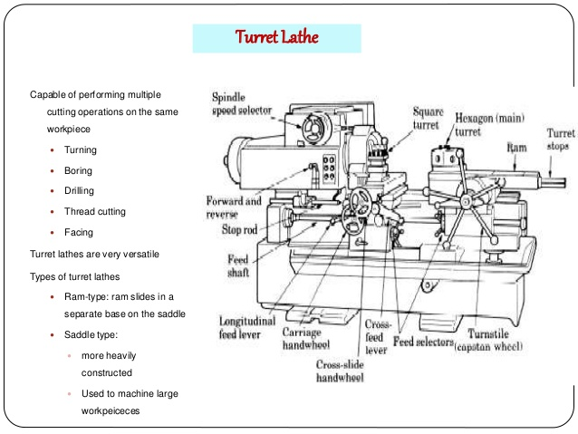 Lathe machine.