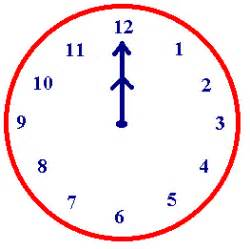 Similiar 12 O Clock Clock Keywords.