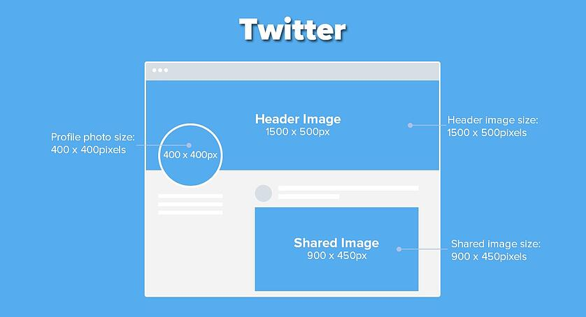 The Complete Social Media Image Sizes Cheat Sheet.