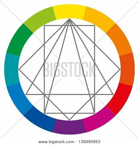 Color wheel showing complementary colors that are used in art and.