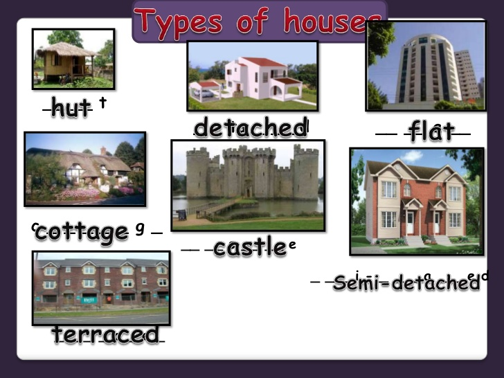 Types of Houses: PowerPoint.