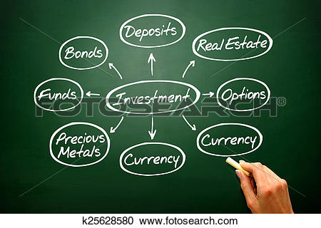 Stock Illustrations of Handwritten Investment mind map graph.