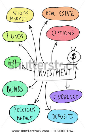 Investment Mind Map Handwritten Graph Important Stock Vector.