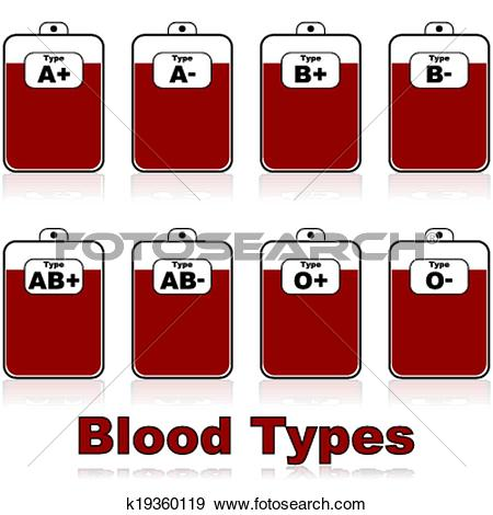 Clip Art of Blood types k19360119.