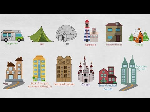 Different Types of Houses: Useful List of House Types in.