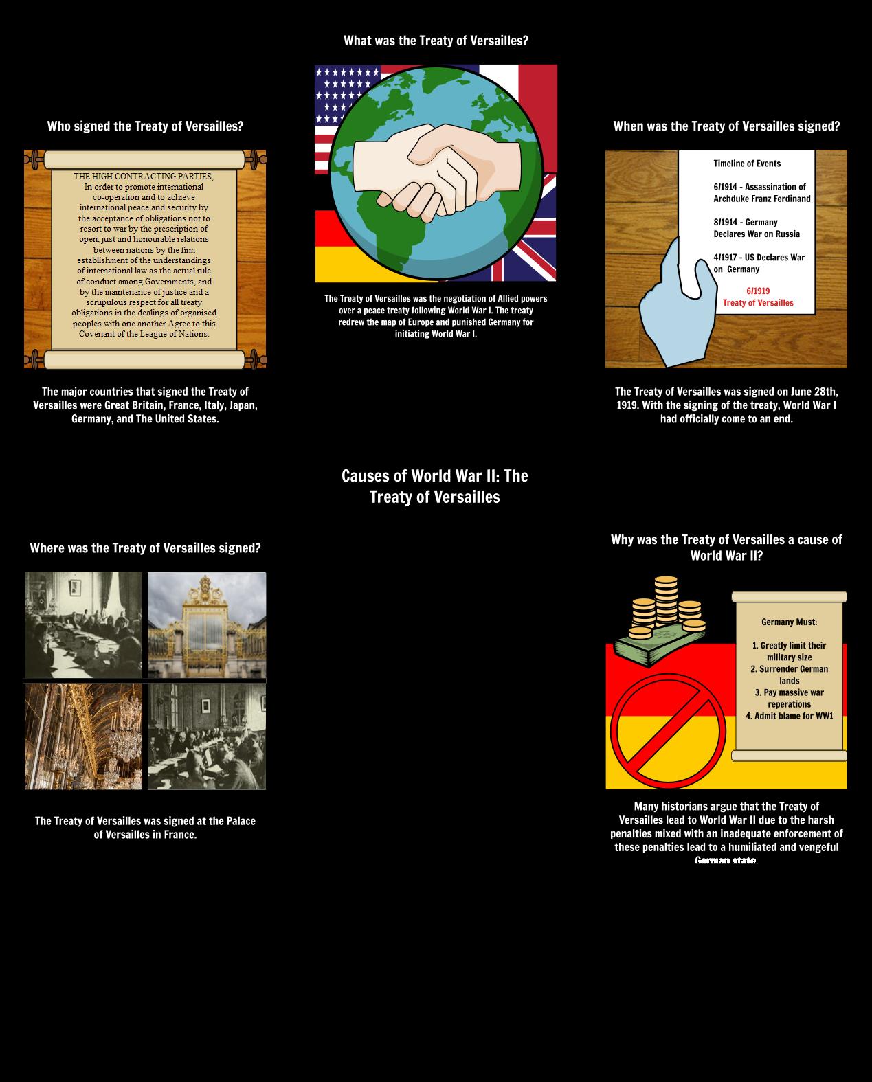 Causes of World War II Storyboard by matt.