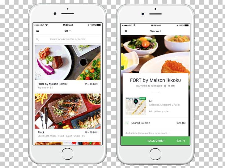 Smartphone Text messaging Mobile Phones Font, uber eats PNG.