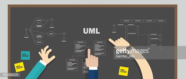 uml unified modeling language teamwork design modelling.