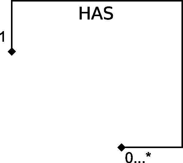 Cfry Database Diagram Uml Relational Database Entity.