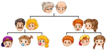 Family Uncle Clipart.