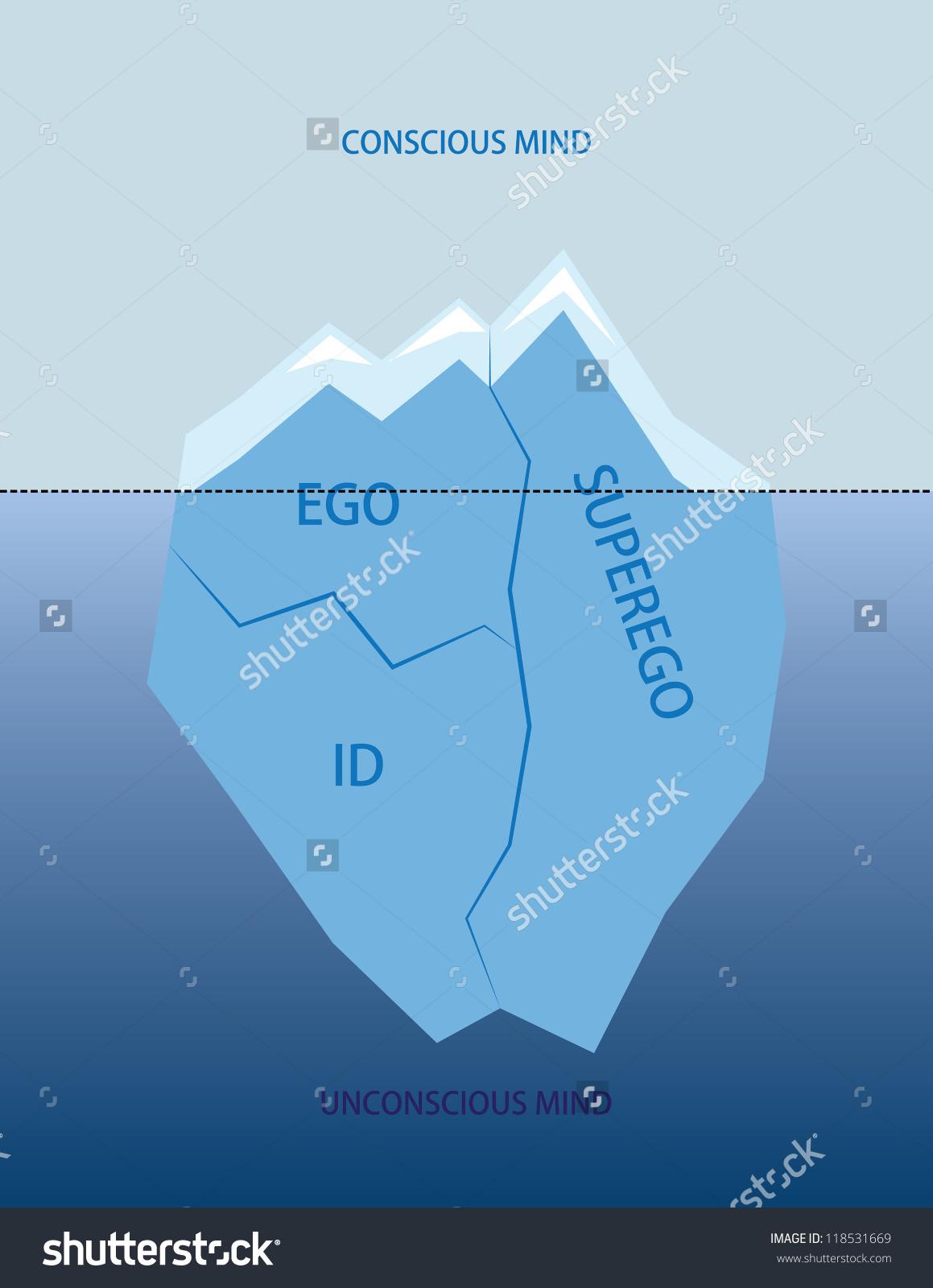 Freuds Iceberg Model Unconscious Conscious Stock Vector 118531669.