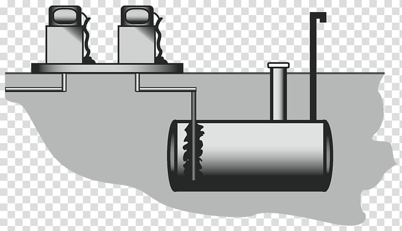 Underground storage tank Dangerous goods Engineering.