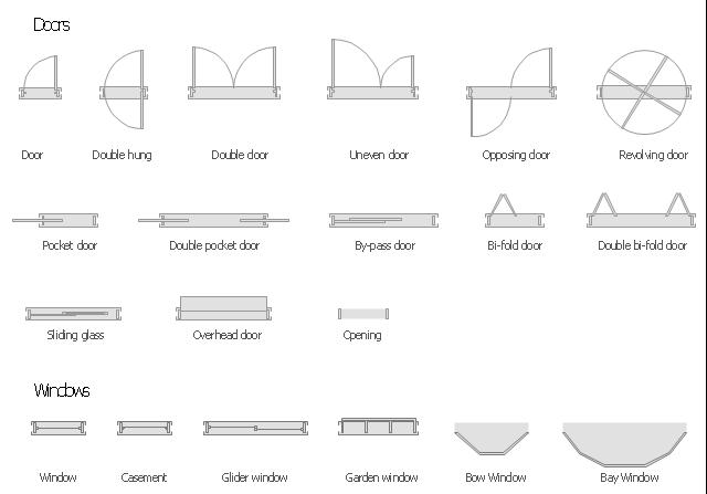Floor Plan Symbols Clipart.