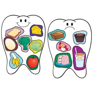Bad Food For Teeth Clipart.