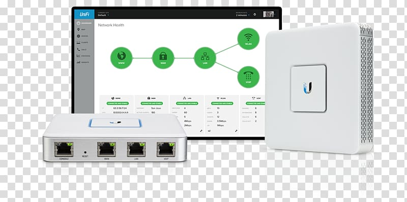 Ubiquiti Networks Router unifi Network switch Gateway.