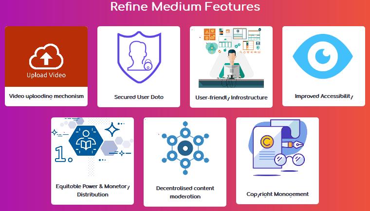 The Unique Features Of Refine Medium Platform : RefineMedium.