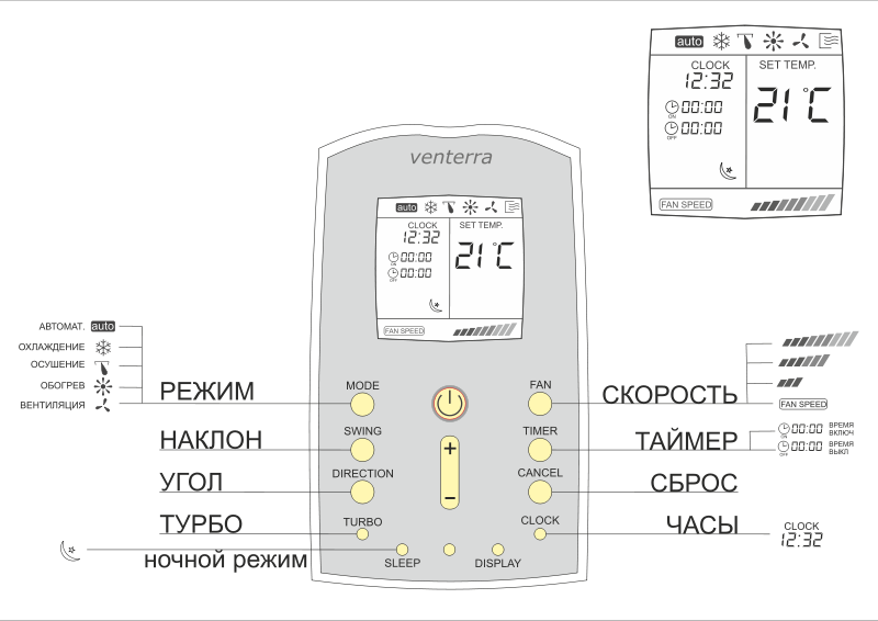 Free Clipart: Remote control unit.