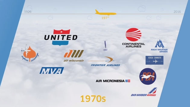 Watch 90 Years of United Airlines History in One Minute.