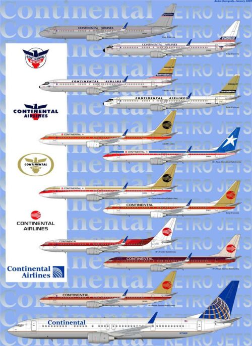 A great history of the livery and logos of Continental.