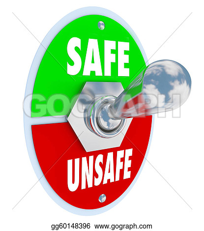 Unsafe Acts Clipart.