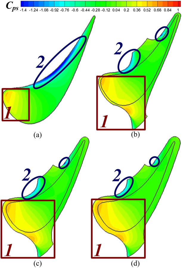 Numerical and Experimental Investigation of Aerodynamic.
