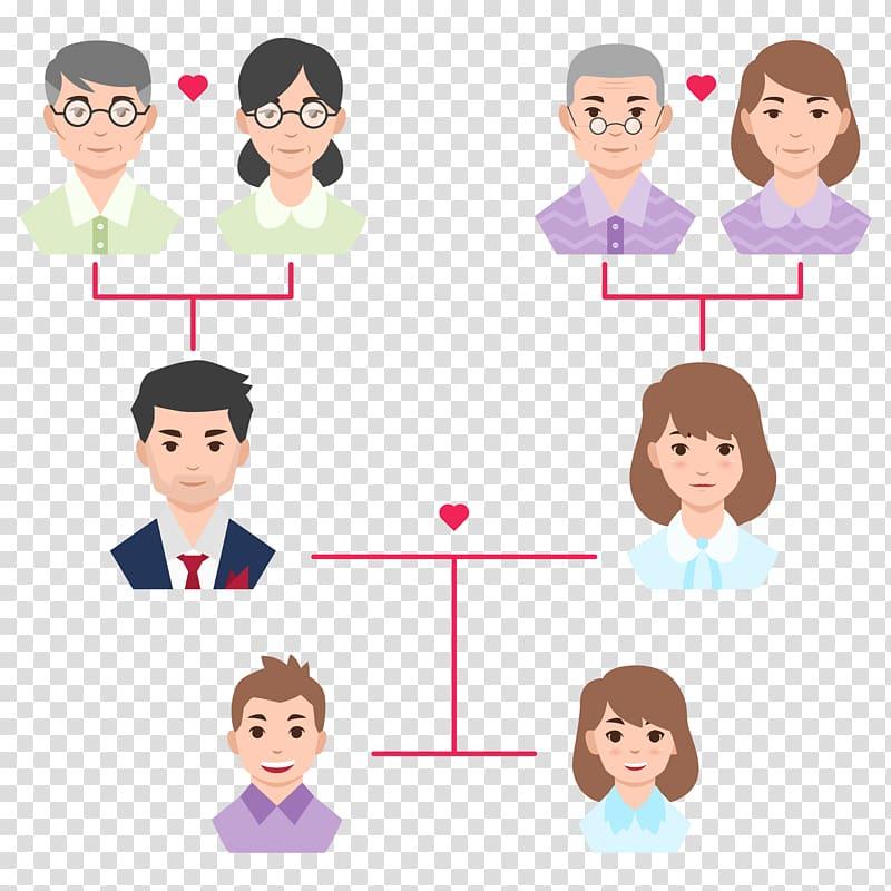 Family tree , family tree with family members transparent.