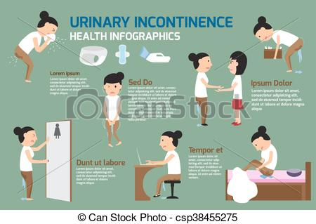 Vectors Illustration of Urinary incontinence Infographic elements.