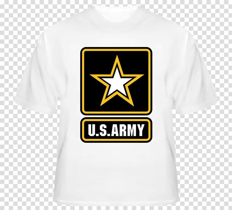 Izenda, Inc. United States Army Recruiting Command Military.