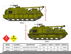 Us Army Vehicles Clipart.