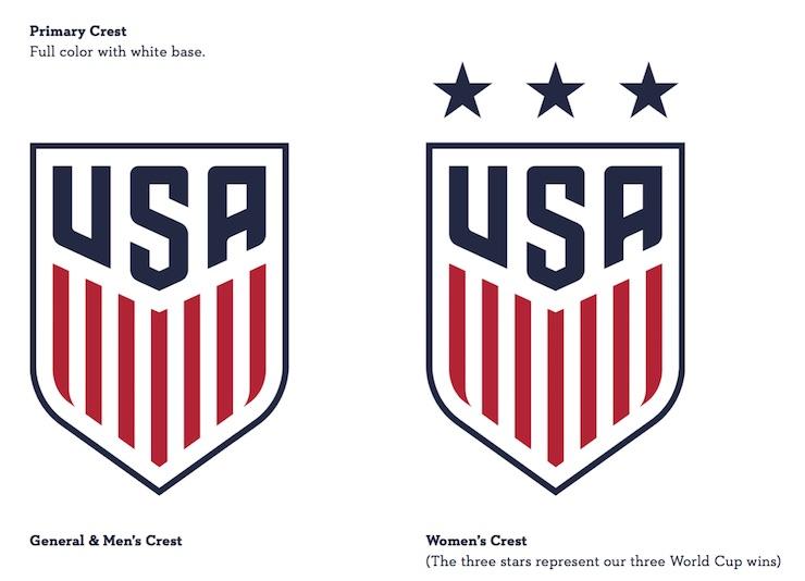 US Soccer New Logo crest men\'s and women\'s • SoccerToday.