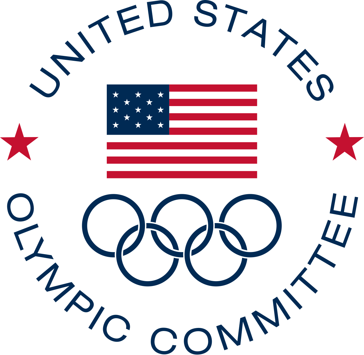 United States Olympic & Paralympic Committee.