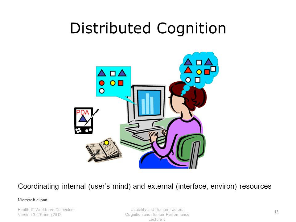 Usability and Human Factors Cognition and Human Performance.
