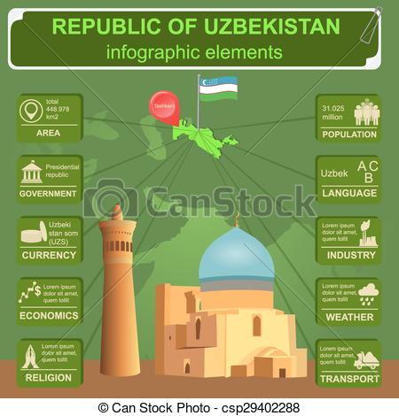 Vector of Uzbekistan infographics, statistical data, sights.