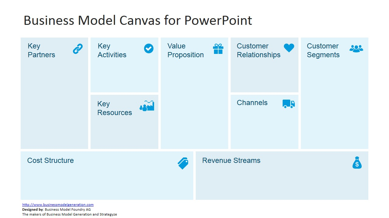 Business Model Canvas Template for PowerPoint.