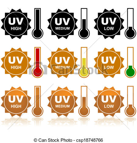 Clip Art Vector of UV Index.