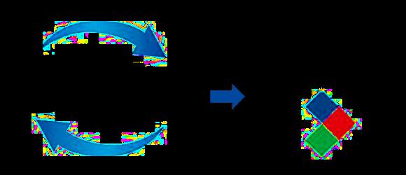 UVM Register Model to IP.